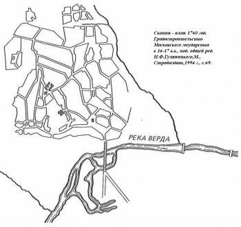 Скопин план 1760 года